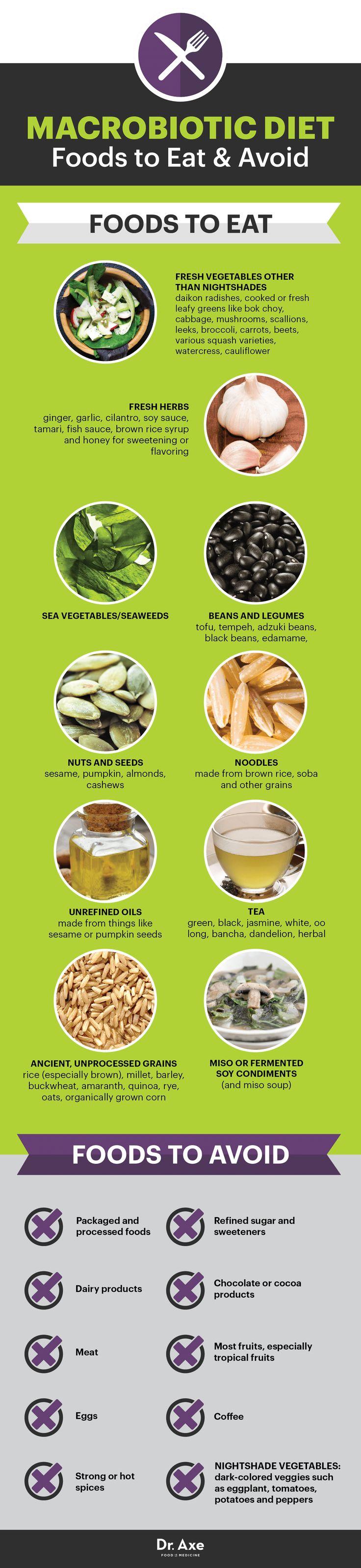 Macrobiotic diet foods - Dr. Axe