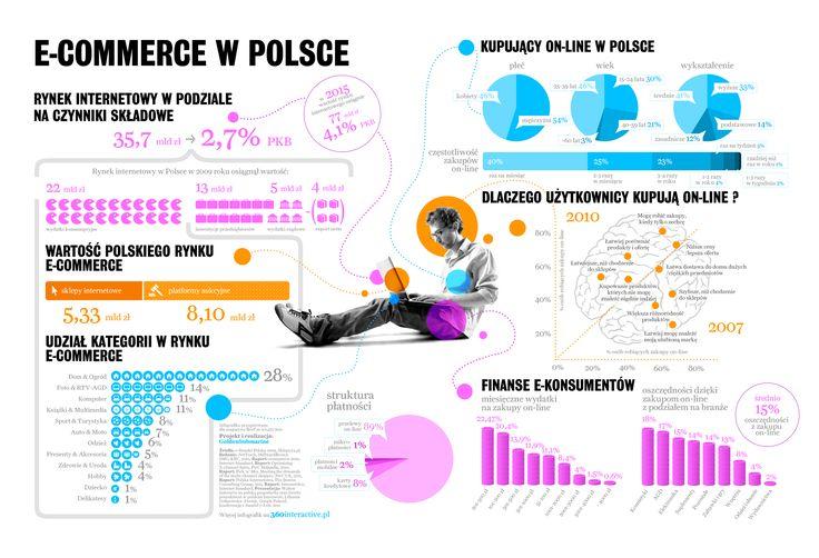 https://www.mentorkariery.pl/blog/wp-content/uploads/2014/04/ecommercewpolsce-mentorkariery.pl_.png