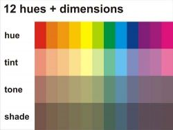 hues and dimensions