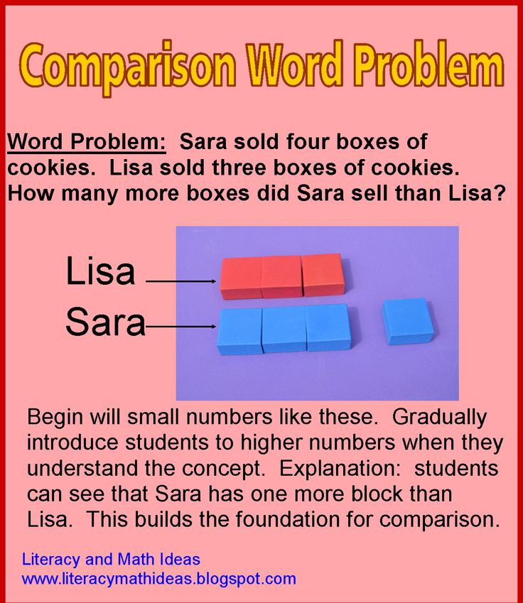 303 best Math Inspiration images on Pinterest | School, Teaching ...