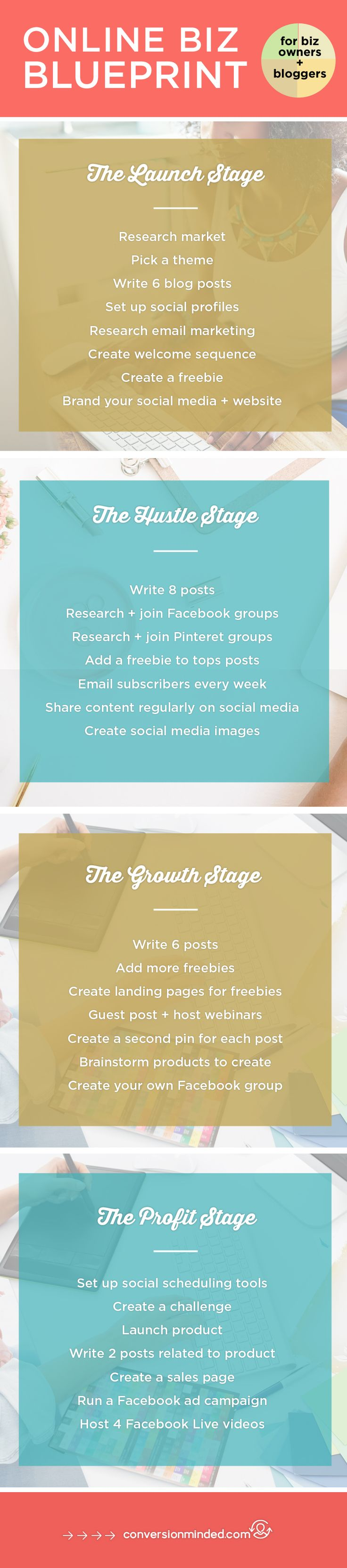Best 25 the blueprint ideas on pinterest boots botanics deep 7 day social media plan for your blog plus a free planner malvernweather Gallery