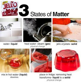 E is for Explore!: Matter and Jello!  This activity allows students to explore the different states of matter using Jello. They will explore the Jello in its different states. Florida Standards: SC.2.P.8.4: Observe and describe water in its solid, liquid, and gaseous states.  Identify objects and materials as solid, liquid, or gas.