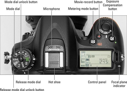 Quick cheat sheet for the Nikon d7100 camera body