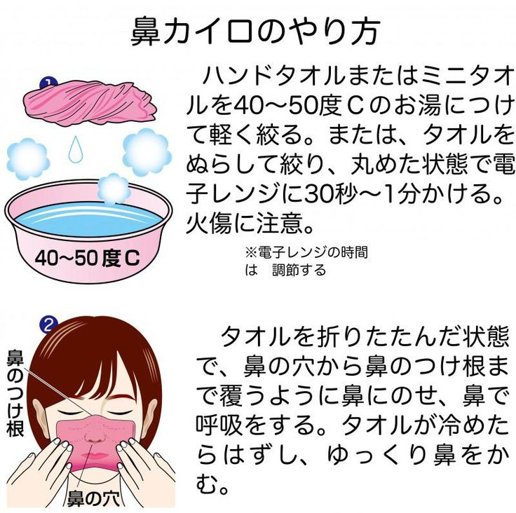 副 鼻腔 炎 ツボ