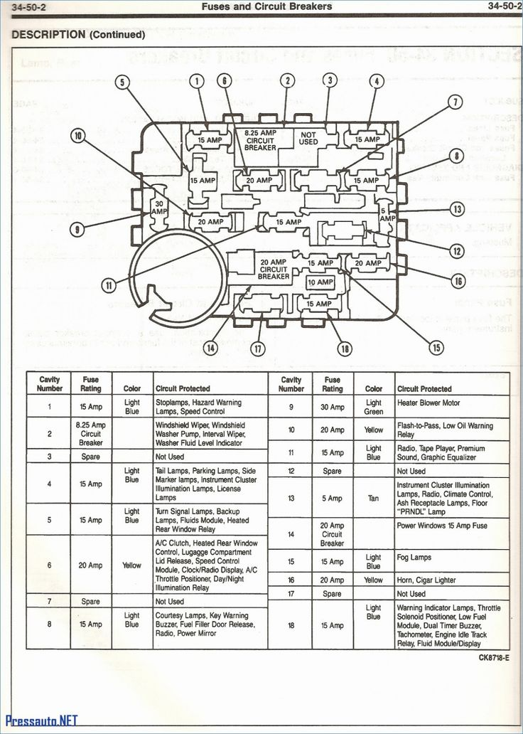 Image result for under hood fuse box wiring diagram 1997