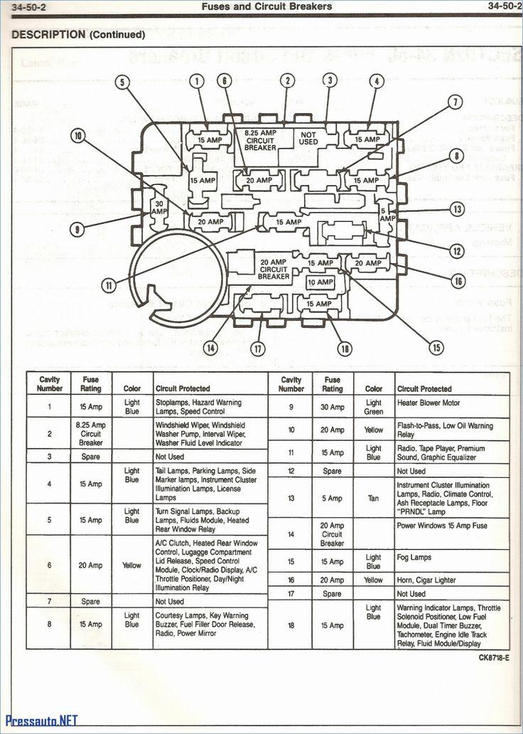 Chevy K1500 Fuse Box