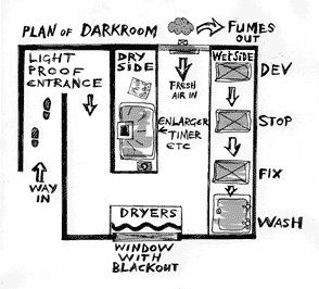 I'm pretty sure I've wanted a dark room since I was a fetus.