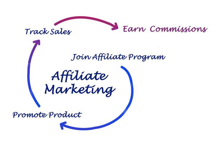 3 Best Ways For Newbies to Start Affiliate Marketing
