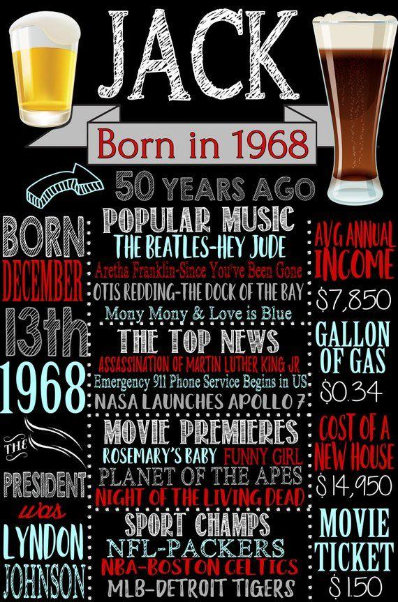 50th Birthday Board 50 Years Ago Gift 1968