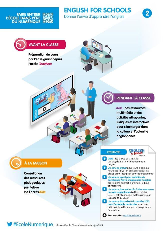 [École numérique] Des ressources pédagogiques pour ...