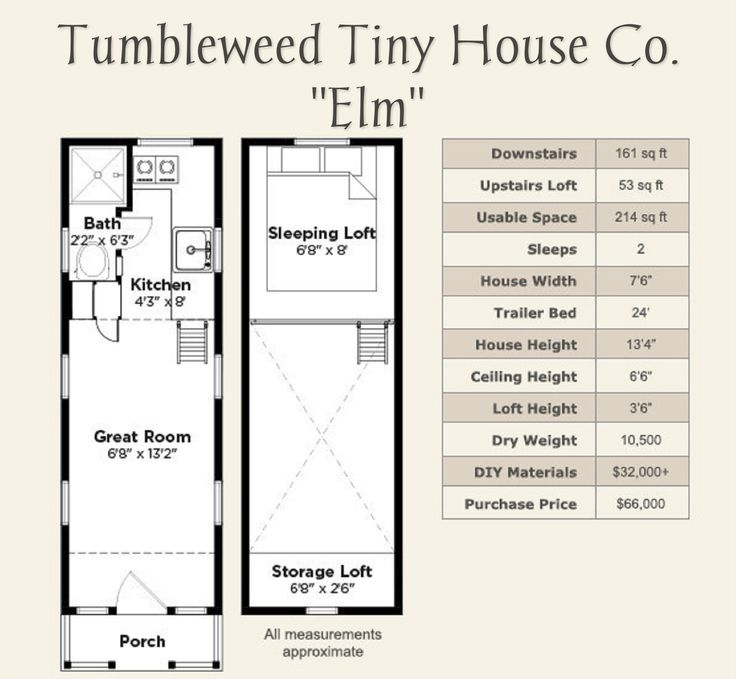 Tumbleweed Tiny House Floor Plans: Tumbleweed Tiny Homes, Tiny