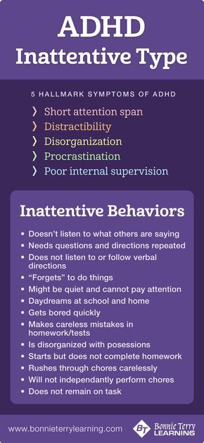 Attention and ADHD, ADHD Inattentive Type Symptoms and Behaviors