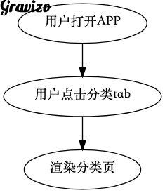 Your Graphviz, UMLGraph or PlantUML for your README ...
