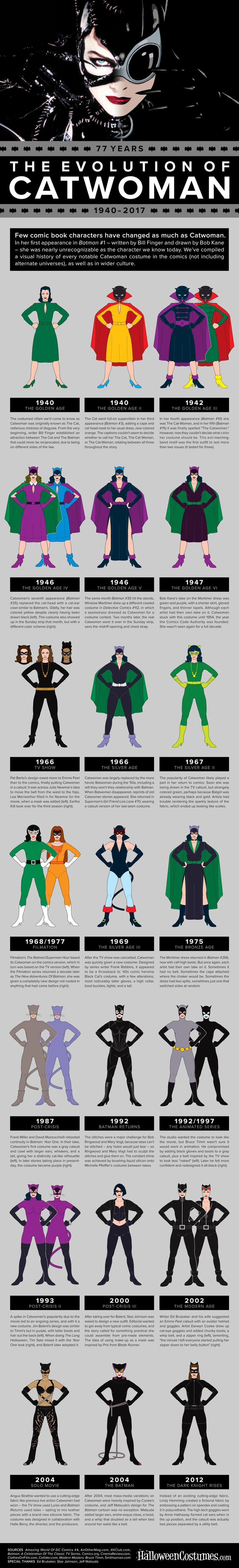 Infographic Showing Off the 77-Year Evolution of Catwoman - 8 Bit Nerds shares the best funny pics, video games, sci-fi, fantasy, comic, and cosplay pics on the internet!