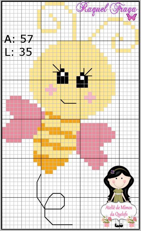 Gráfico abelhinha/borboleta