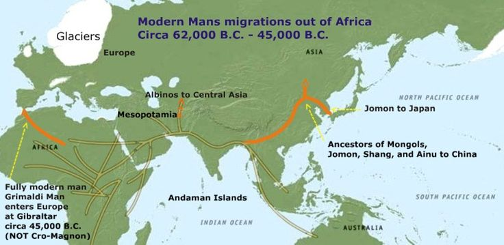 Ancient Man and His First Civilizations. Migration pattern of some of the earliest civilizations spreading from Africa east towards Indus Valley, Mongolia, Jomon, Shang, Ainu.