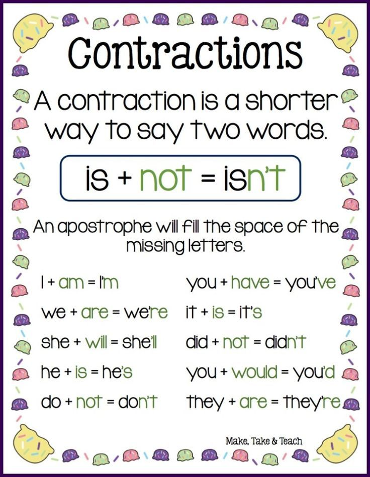 184 Best Images About Contractions Abbreviations On