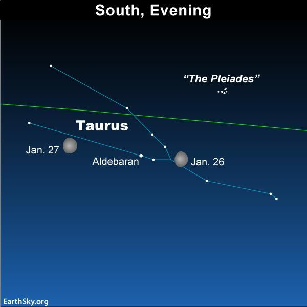 Will you see Aldebaran in the moon's glare on January 26, 2018? Plus ... the story of Aldebaran when it was part of a double pole star.
