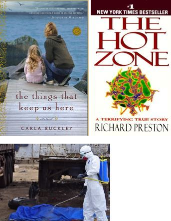 The Hot Zone - Wikipedia