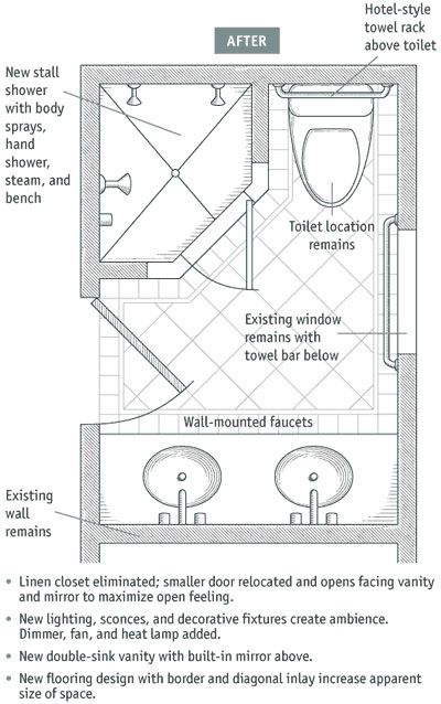6x8.5 bathroom layout | Small bathroom plans, Small ...