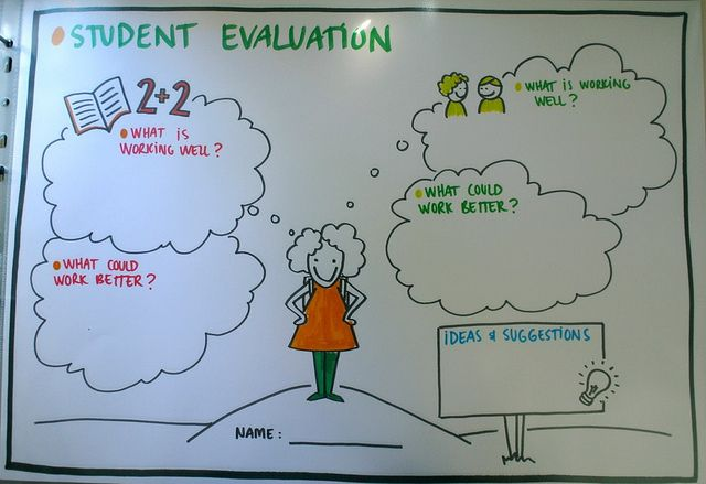 Student Evaluation by co-laborate!, via Flickr