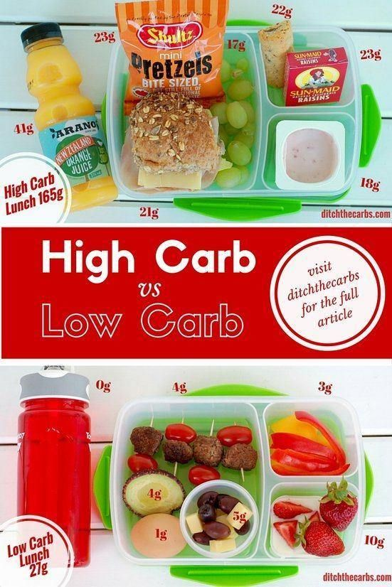 213 best images about lunch boxes on pinterest carrots lunchbox ideas and back to school. Black Bedroom Furniture Sets. Home Design Ideas