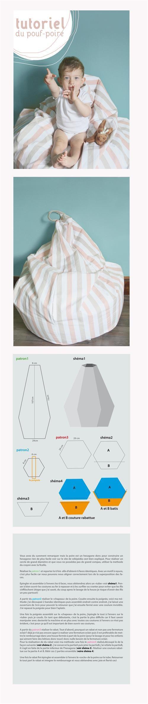 Gut gemocht Les 25 meilleures idées de la catégorie Poufs poires sur Pinterest  XD15