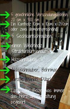 Frau Rathmann: M(ein) Tisch DIY Anleitung