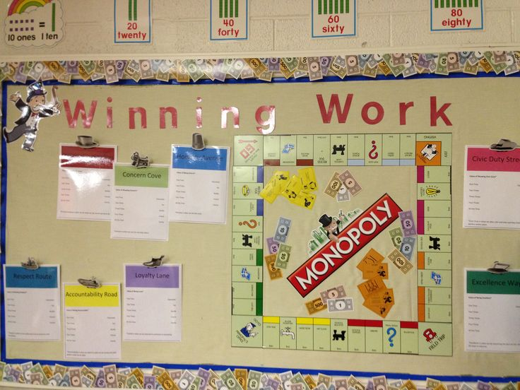 Image result for monopoly classroom theme
