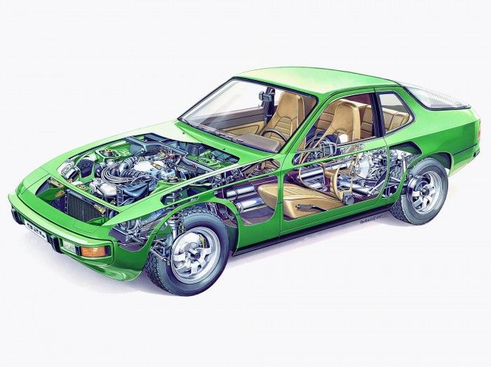 Porsche 924. Classic and simple 80s German sports car. Can be found in pretty sharp condition for just a couple-three-four grand. Great project!