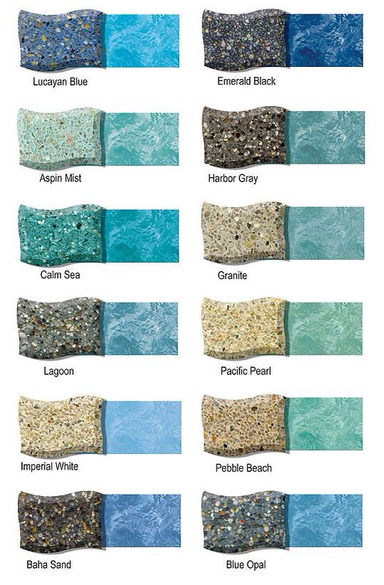 Colors I like best Lucayan Blue, Aspin Mist, Calm Sea, Pebble Beach