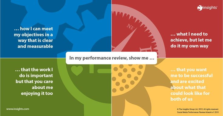 In my performance review show me... Insights Discovery