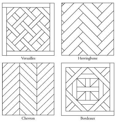 Google Afbeeldingen resultaat voor http://www.mountainlumber.com/images/patterned-floors.png
