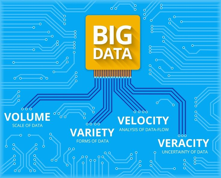 What is big data what are the benefits of big data by