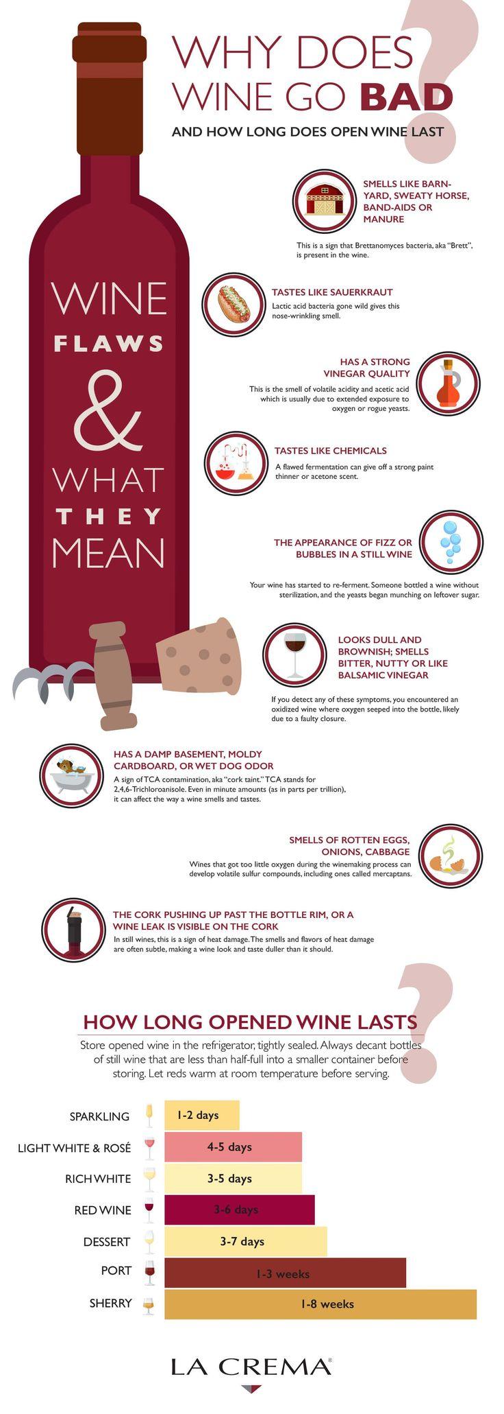 Why Does Wine Go Bad | LaCrema.com #winetime