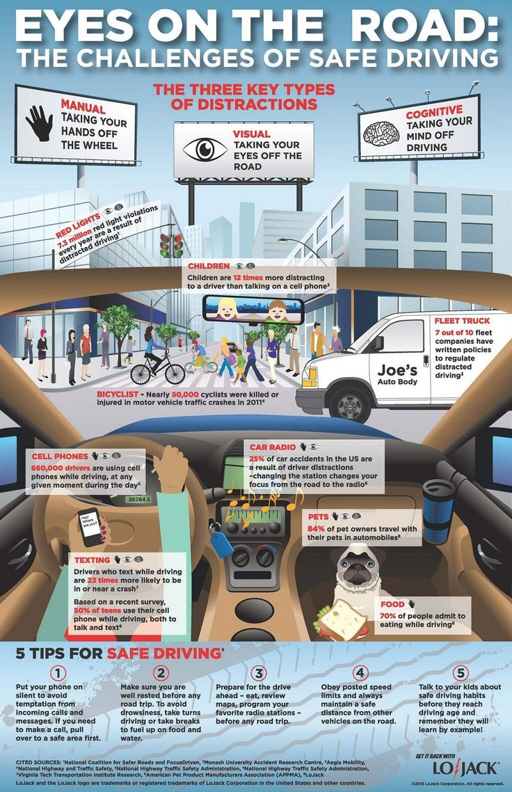 Ending Distracted Driving is Everyone's Responsibility