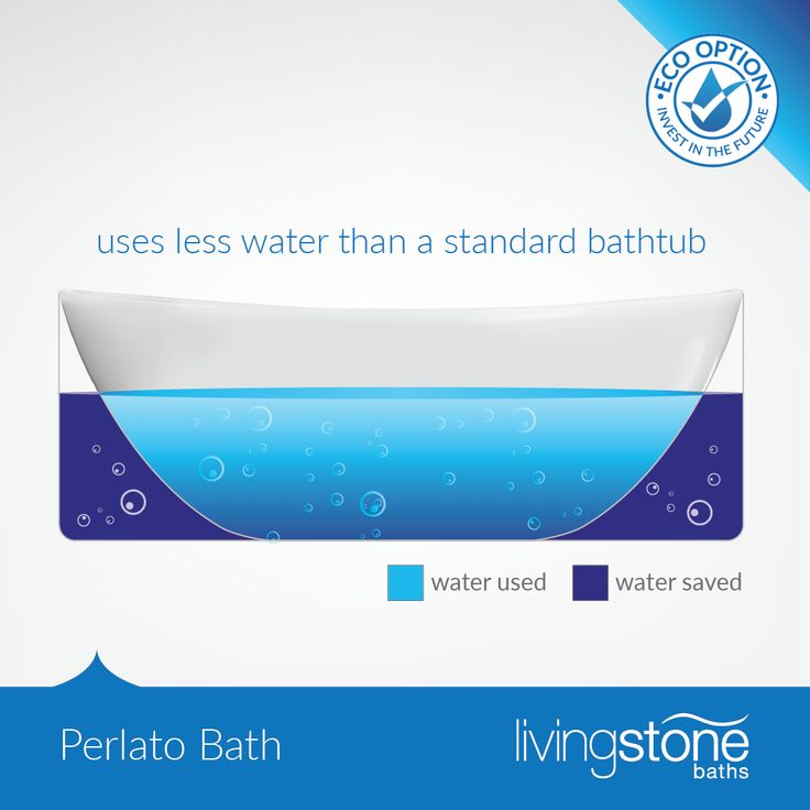 Eco Freestanding Bath Options | Livingstone Baths