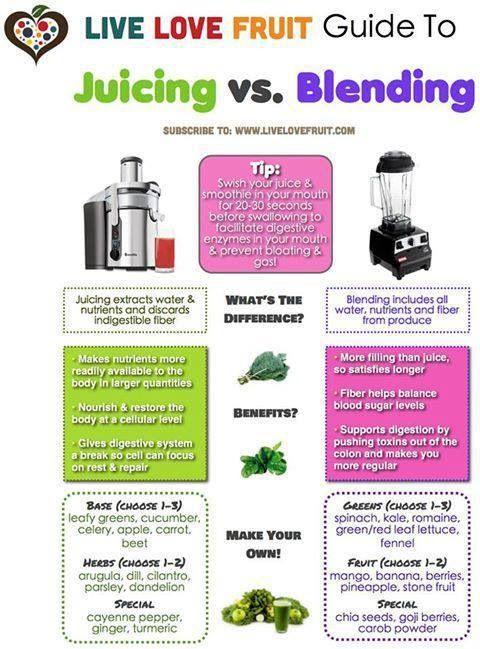 Blending v Juicing