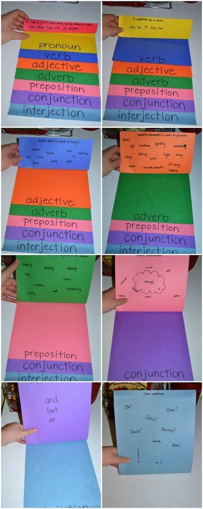 Parts of Speech Flipbook- Fun parts of speech activities Perhaps I could use this when revising French at the beginning of each new electives class.