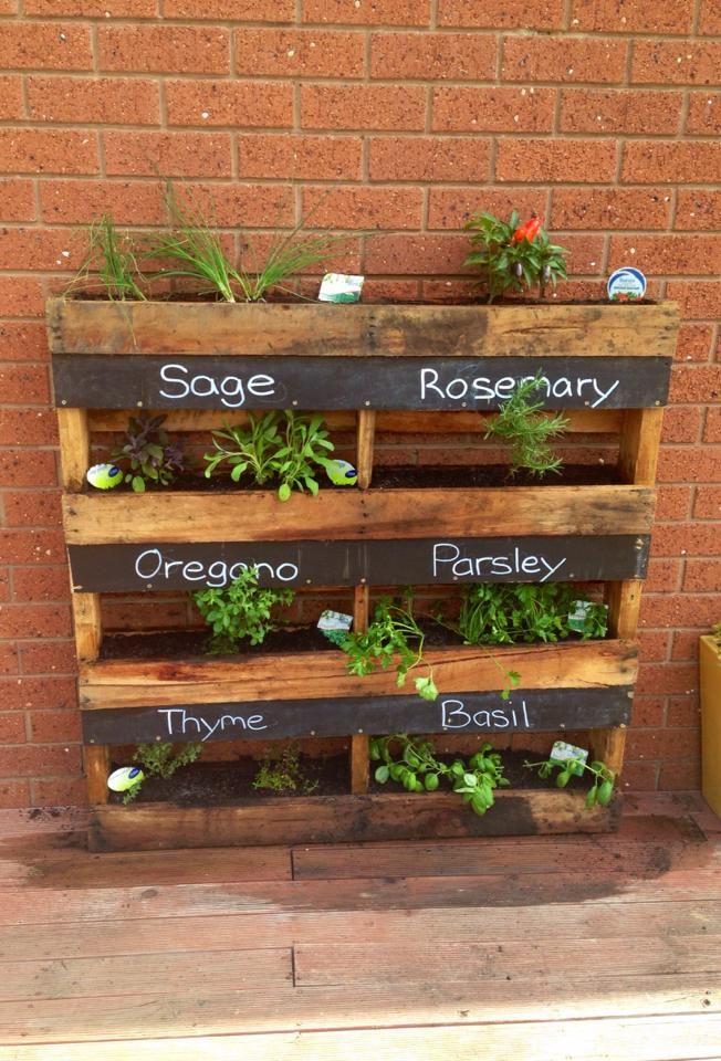 Box Garden Ideas 15 diy garden planter ideas using wood pallets Herb Planter Box