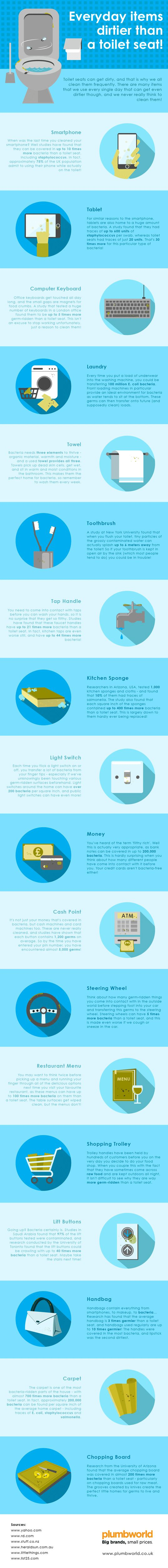 40 Best Stay Healthy Images On Pinterest Gym Health And Country Coach Headlight Switch Wiring Diagram Everyday Items Dirtier Than A Toilet Seat Infographic