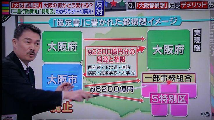 大阪都構想のデメリット:「市の五分割」によって行政コスふトが上がるというリスク http://bit.ly/1Ayni3j 大阪市の一つの行政が各々、五分割されるデメリット性だけで特別区にするに値しない。大阪市は大阪市一つでよい