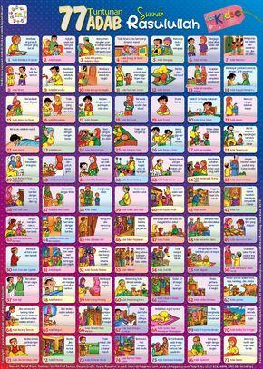 Download Gratis: lihat petunjuk downloadSeri: Poster PanduanJudul: 77 Tuntunan Adab Sunnah Rasulullah for KidsKategori: PosterUkuran: 42 cm x 59 cmPenulis: Nurul IhsanIlustrator: Uci Ahmad SanusiDesain: Yuyus RusamsiJumlah: 1 halamanFormat file: JPEG ImageUkuran file: 892 KBUsia: TK/PAUD/SDPenerbit Digital: ebookanak.comCopyright: Nurul IhsanSinopsis: Terdiri 77 tuntunan adab sunnah rasulullah. Setiap adab disertai ilustrasi full colour yang menarik sehingga …