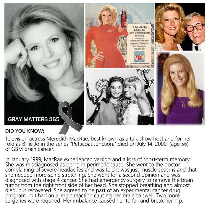 Did you know about Meredith MacRae?