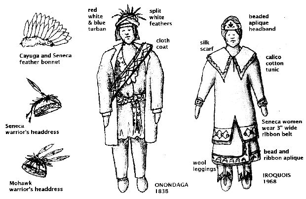 An overview of the native american marginalization