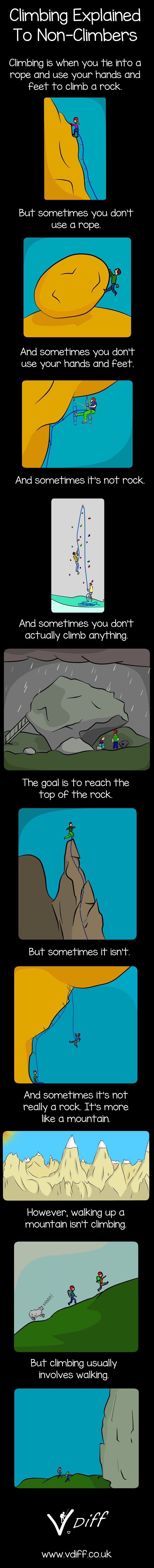 Rock climbing explained to non-climbers.