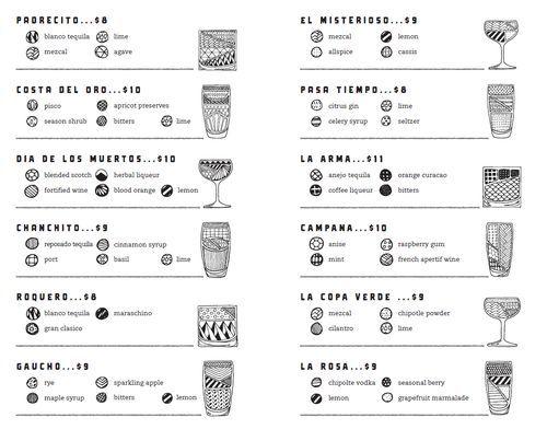 Love Padrecito's cocktail menu
