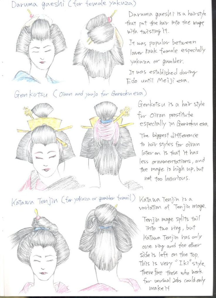 I'm sick of seeing pieces related to Nihongami the Japanese traditional hair style such as Samurai, Geisha, Geiko, Maiko, that are visually and structurally incorrect. I made this tutorial, so plea...