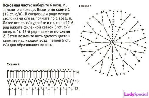 Вязание мочалки шарика крючком для начинающих: схема