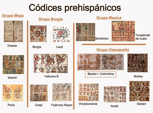 Los códices mayas prehispánicos en la era digital